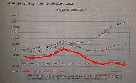 auto_financement_copie