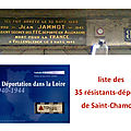 Liste des 35 résistants-déportés arrêtés à saint-chamond en 1943-1944