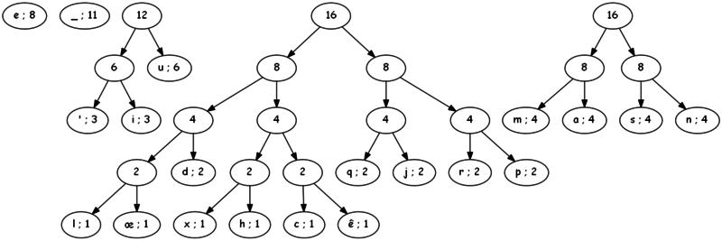 etape15