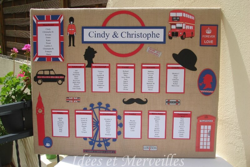 plan de table mariage LONDRES - Idees et Merveilles