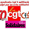 Cgt/fo...syndicats... caca!!!