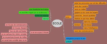 brainstorming__cole_gp1