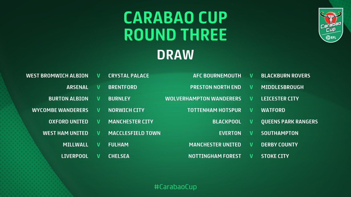 Coupe de la league Anglaise ( Carabao Cup )