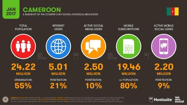 Capture de la situation du digital au Cameroun par Hootsuite -2017