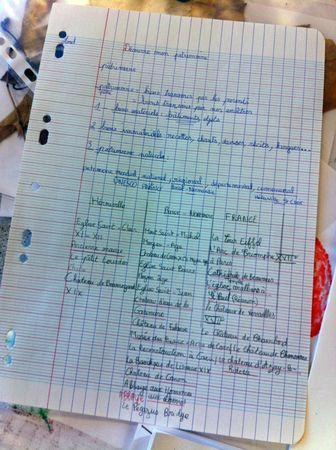 liste patrimoine gringoire lt