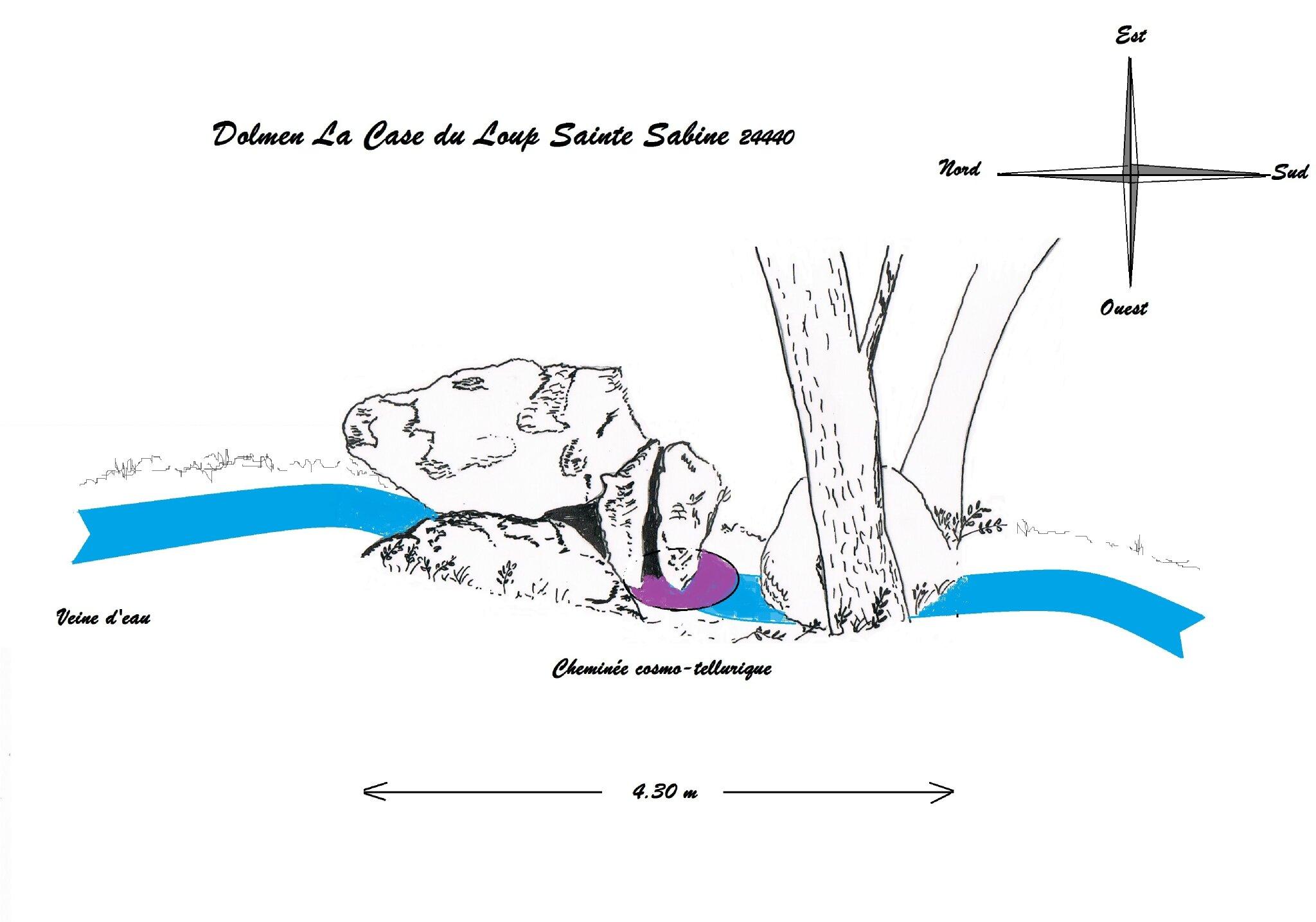 Dolmen La Case Du Loup Sainte Sabine 24440 Lieux D Energies
