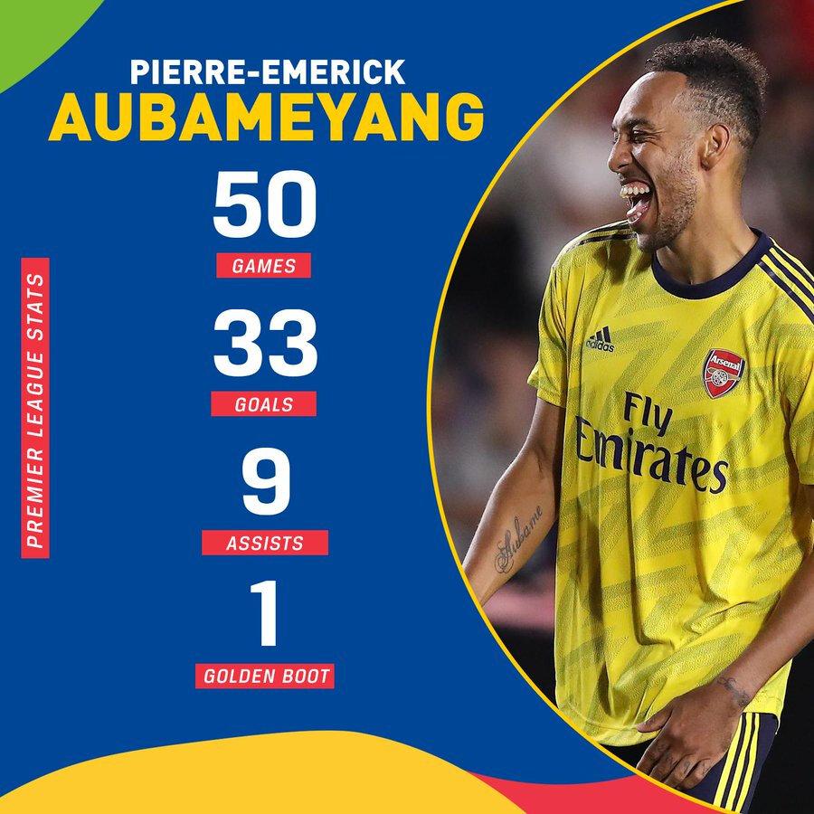 Aubameyang : l'attaquants les plus prolifiques de l'histoire du club Arsenal.
