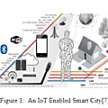 Artificial intelligence enabled iot: traffic congestion reduction in smart cities