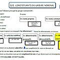 Contribution - grammaire picot cm1-cm2