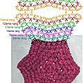 Hexagones swirl assemblage