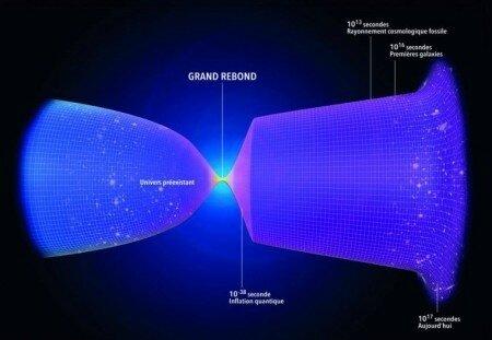 ob_3c5e4a_grand-rebond-de-l-univers
