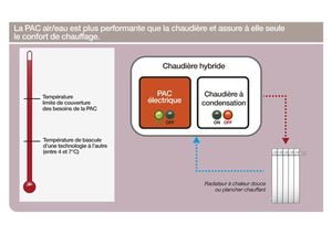 chaudiere_hybride_01