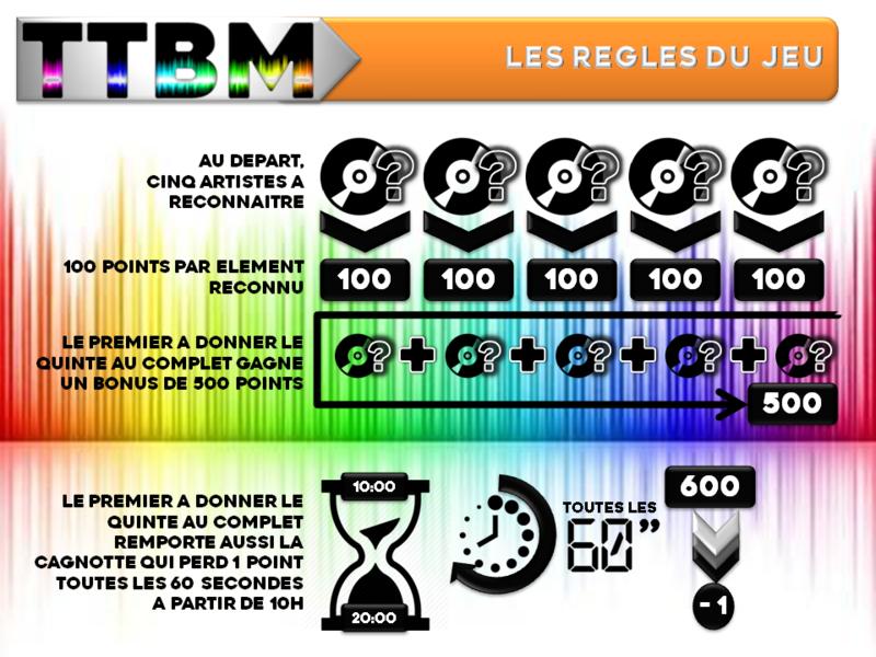 TTBM - Règles du jeu