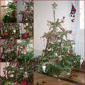 Noël du nord au sud