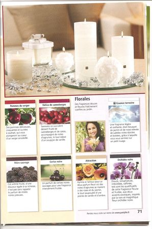 fragrances_2