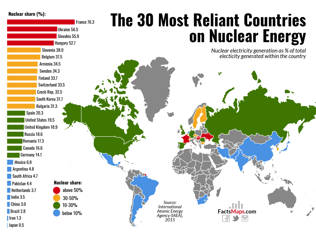 energy- 30 most reliant countries on nuclear energy