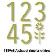 p123 alpha simple chif