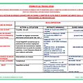 Pénibilité 2018 Facteurs de Risque Compte professionnel de prévention