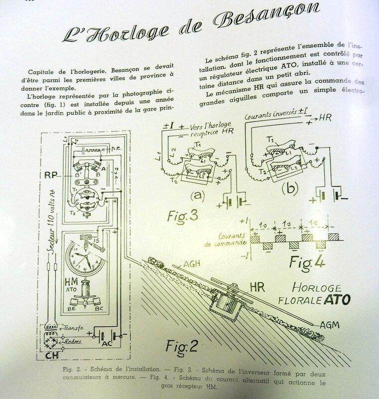 horloge fleurie mécanisme