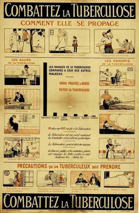 Combattre la tuberculose