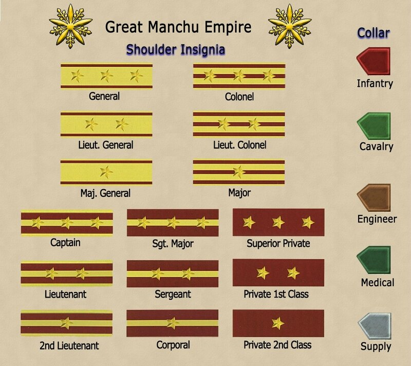Rank_insignia_of_the_Manchukuo_Imperial_Army_chart