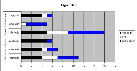 figometre2