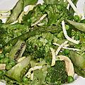 Assiette de salade toute verte !