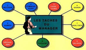 taches manager