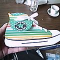 bloc post'it converse