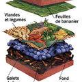 Hahimaa four tahitien les étapes pour cuire les aliments.