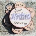 Mini album pour nathan