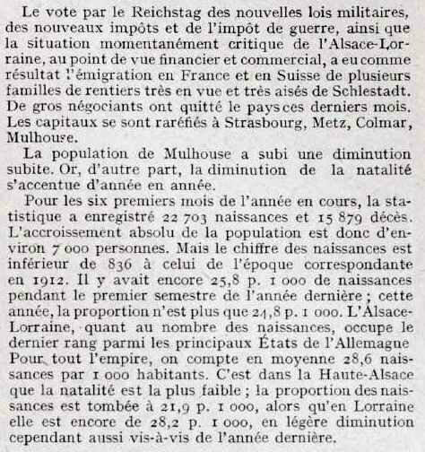 Population Mulhouse