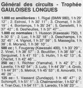 Resultats1975CircuitParCylindr