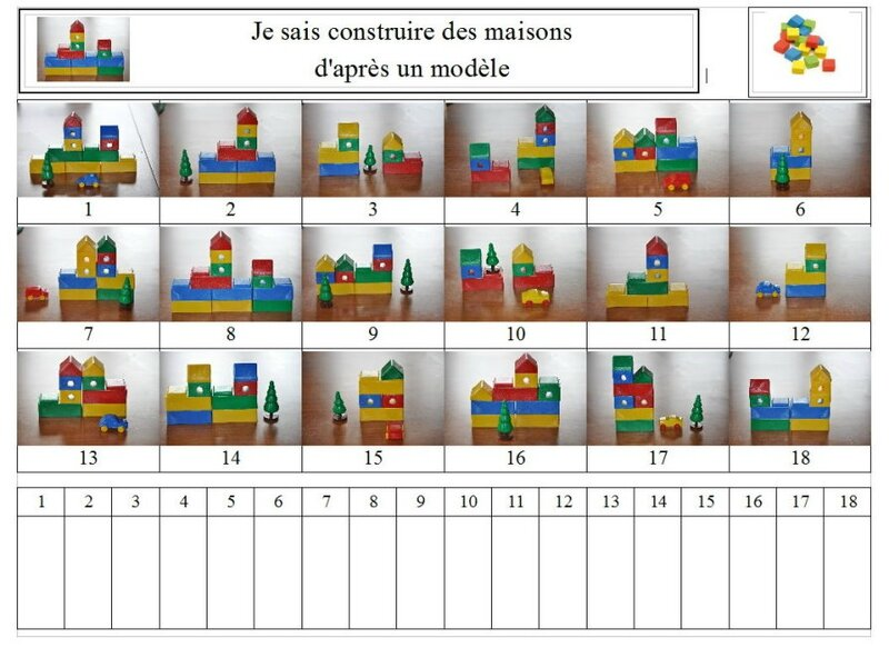 topologie maisons