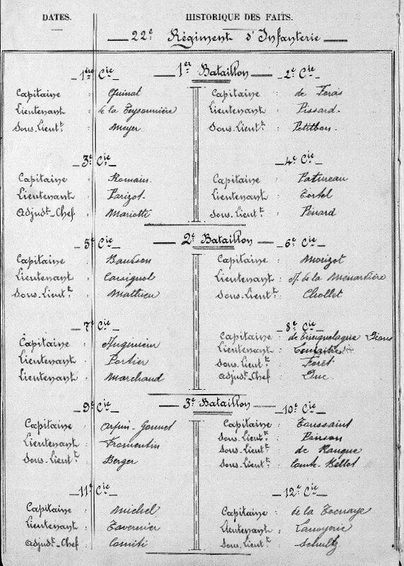 JMO 22e RI, état-major, août 1914