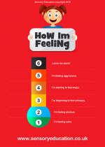 emotions-thermometer-chart-43687-p
