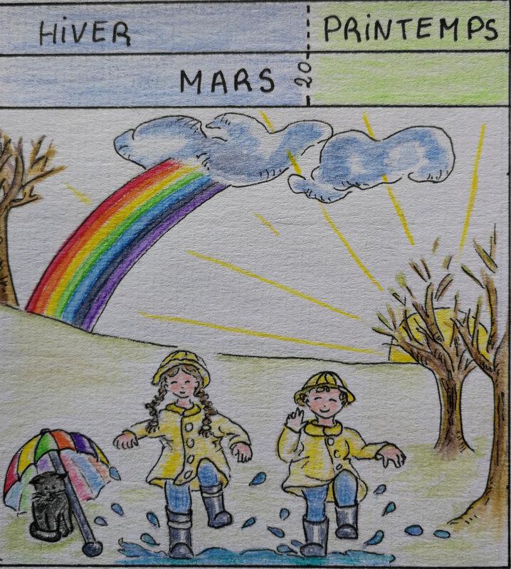 Aquarelle illustrant le mois de mars, saison hiver et printemps. Deux enfants sautent dans une flaque, un arc en ciel est dans le ciel et un chat se cache sous un parapluie.