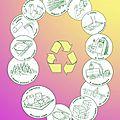 Couv dos cahier briques alimentaires Ghislaine Letourneur - Le tri - Le recyclage - Ecologie enfant, jeunesse éco-citoyenneté