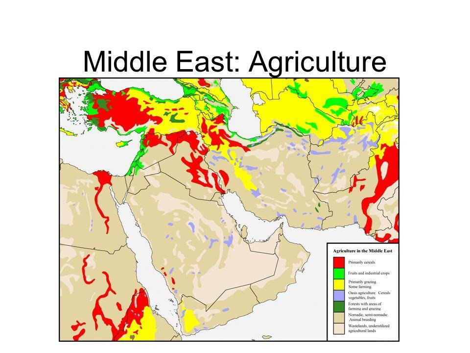 middle east agriculture
