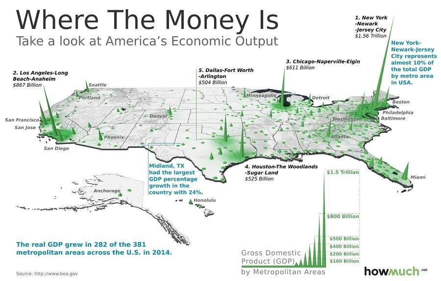 usa How much the biggest cities contribute to America's GDP