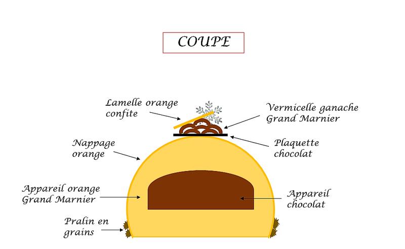 cake moelleux orange grand marnier