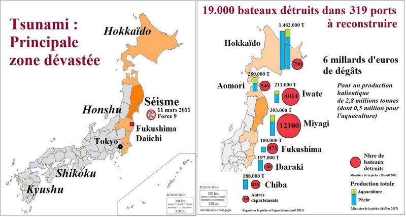 Japon tsunami fukushima peche aquaculture destruction bateau 1 - Copie