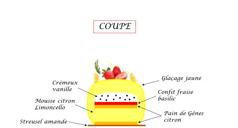 Délice citron fraise croquis