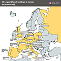 20 Largest Church Buildings in Europe
