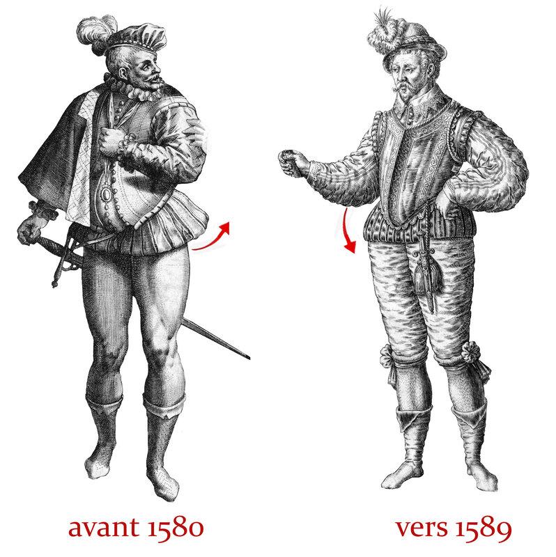 Comparaison des modes 1579-1589