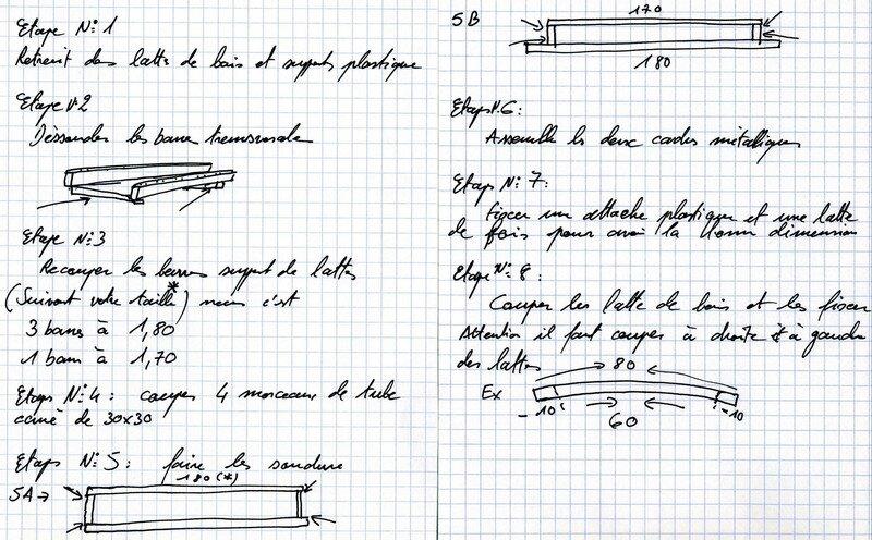 Bricolage lit à lattes T4 Volkswagen - Explications écrites