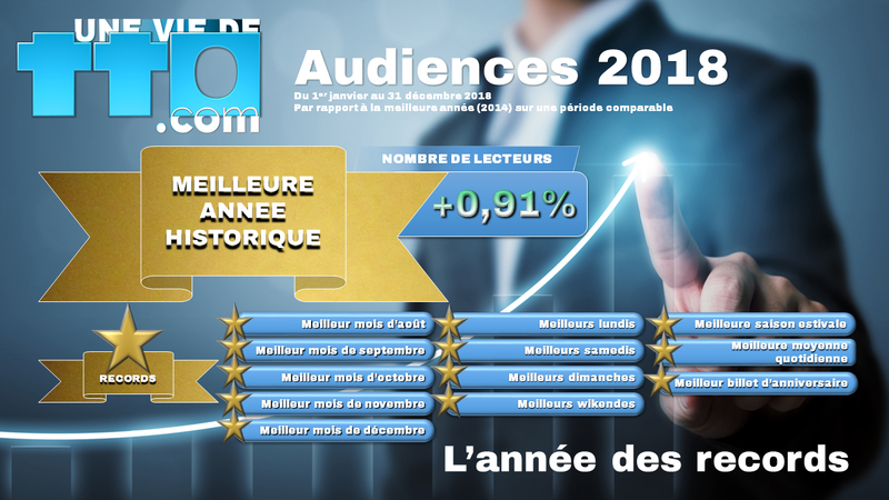 Audiences 2018 - 03