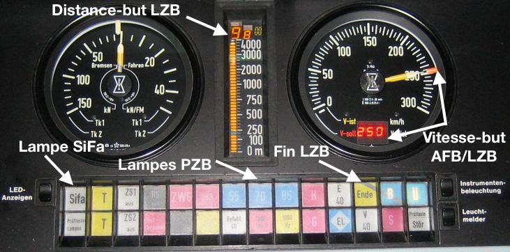 LZB-PZB