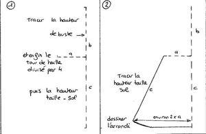 Tracer_patron_dos_et_devant_1_et_2