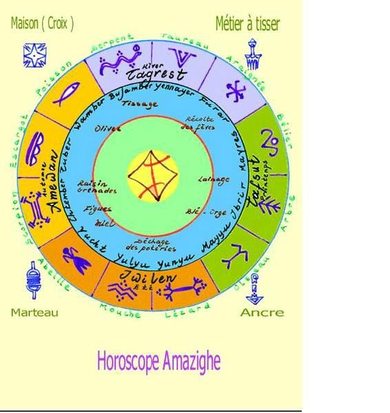 horoscope_amazigh